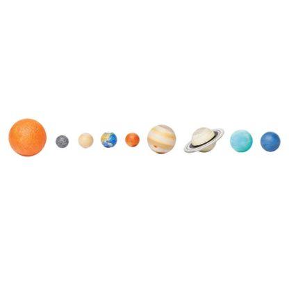 Solarni Sistem - Safariology